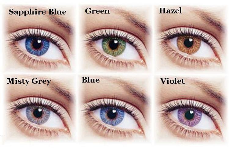 цветные контактные линзы применение