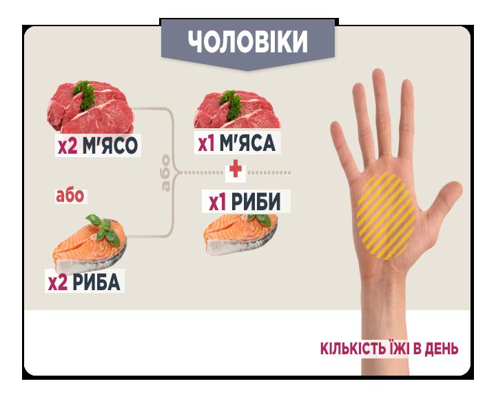 как похудеть в руках и плечах быстро
