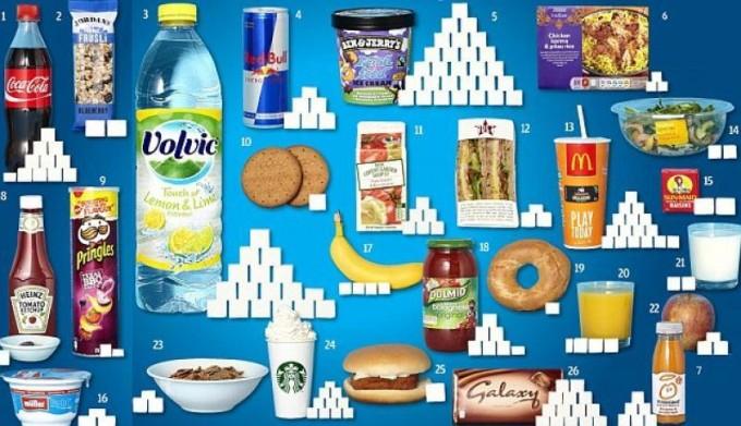 советы диетолога, Советы диетолога Светланы Фус, фус про сахар, мифы про сахар, продукты с содержанием сахара